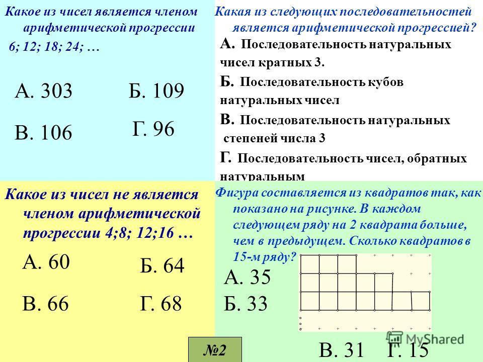 Какое из чисел является членом арифметической прогрессии 6; 12; 18; 24; … А. 303 Г. 96 В. 106 Б. 109 Какая из следующих последовательностей является арифметической прогрессией? А. Последовательность натуральных чисел кратных 3. Б. Последовательность