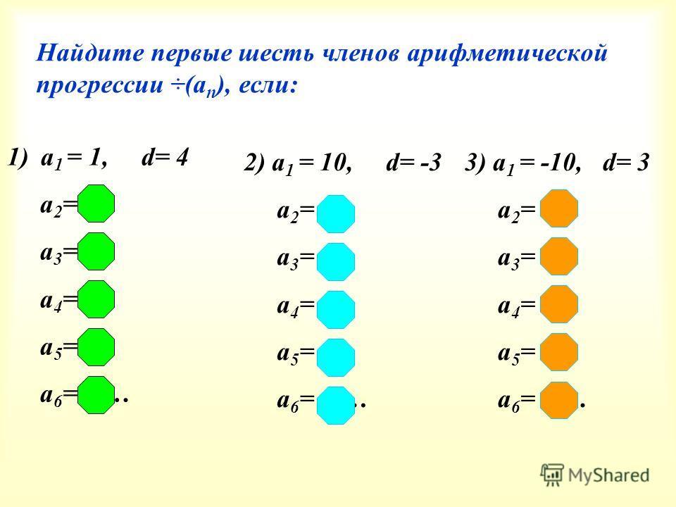 Найдите первые шесть членов арифметической прогрессии ÷(а n ), если: 1)а 1 = 1, d= 4 а 2 = 5, а 3 =9, а 4 =13, а 5 =17, а 6 =21… 2) а 1 = 10, d= -3 а 2 = 7, а 3 = 4, а 4 = 1, а 5 = -2, а 6 = -5… 3) а 1 = -10, d= 3 а 2 = -7, а 3 = -4, а 4 = -1, а 5 =