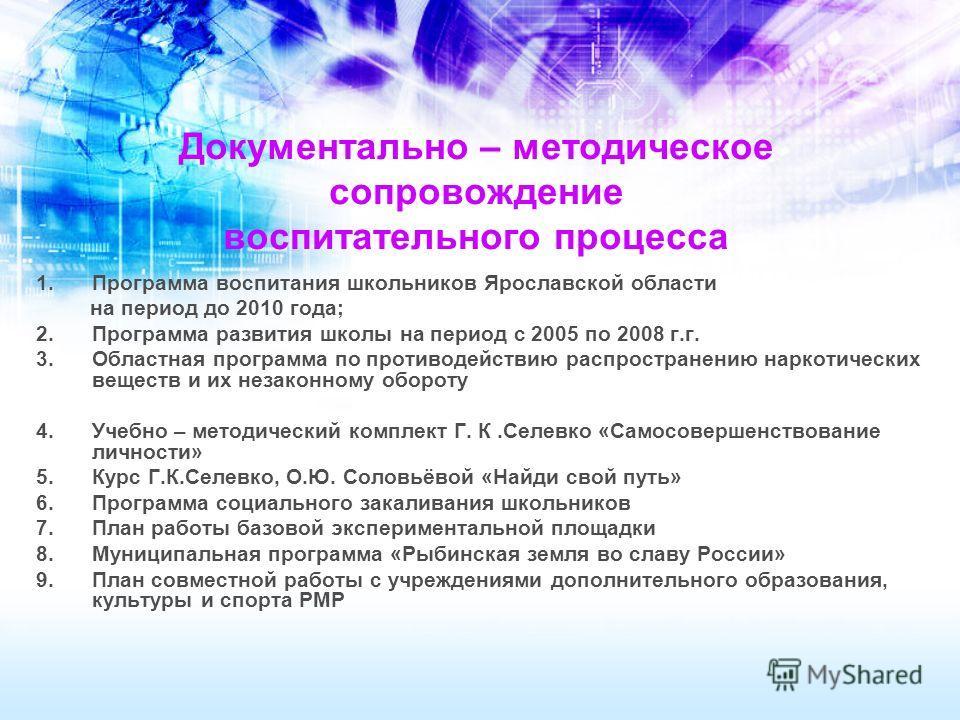 Документально – методическое сопровождение воспитательного процесса 1.Программа воспитания школьников Ярославской области на период до 2010 года; 2.Программа развития школы на период с 2005 по 2008 г.г. 3.Областная программа по противодействию распро
