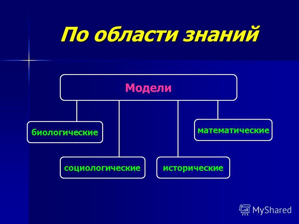 По области знаний Модели биологические социологическиеисторические математические