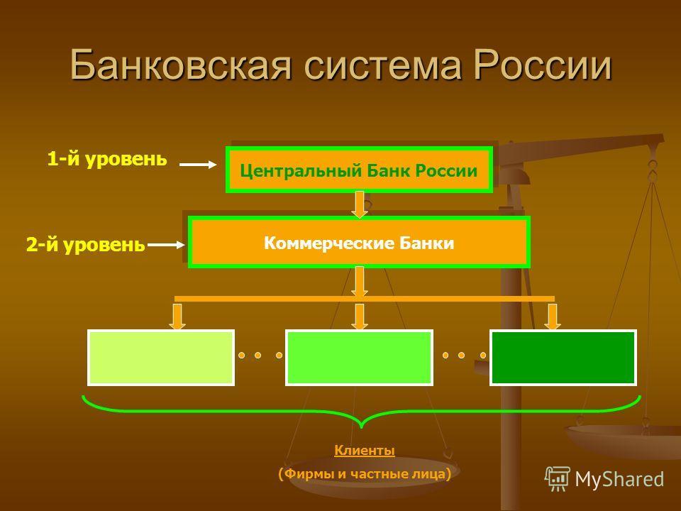 Банковская система России Центральный Банк России 1-й уровень Коммерческие Банки 2-й уровень Клиенты (Фирмы и частные лица)