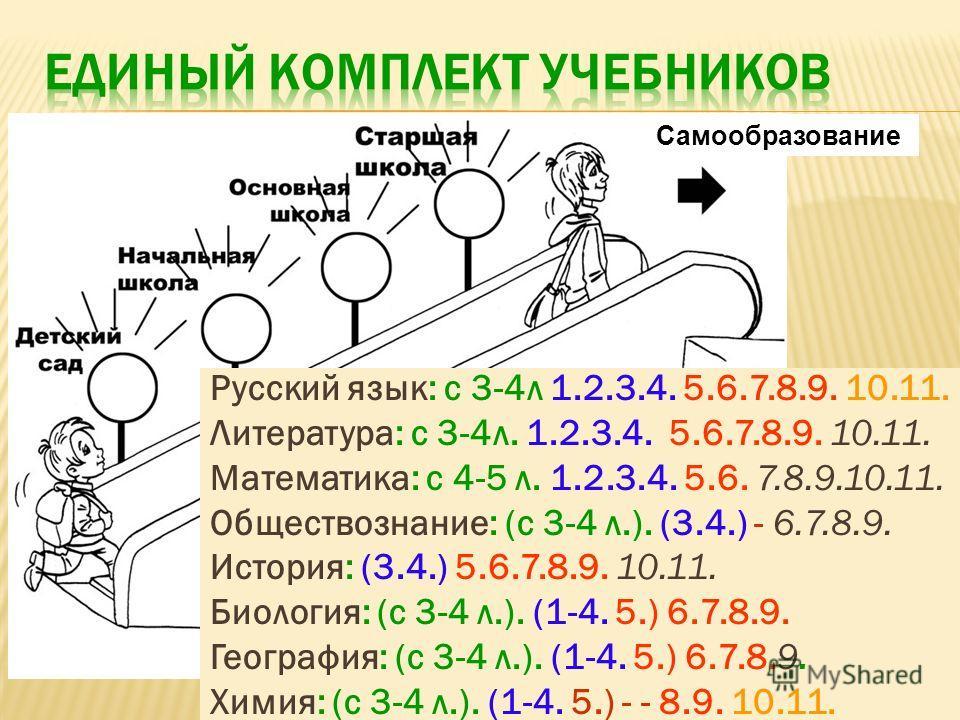 Самообразование Русский язык: с 3-4л 1.2.3.4. 5.6.7.8.9. 10.11. Литература: с 3-4л. 1.2.3.4. 5.6.7.8.9. 10.11. Математика: с 4-5 л. 1.2.3.4. 5.6. 7.8.9.10.11. Обществознание: (с 3-4 л.). (3.4.) - 6.7.8.9. История: (3.4.) 5.6.7.8.9. 10.11. Биология: (