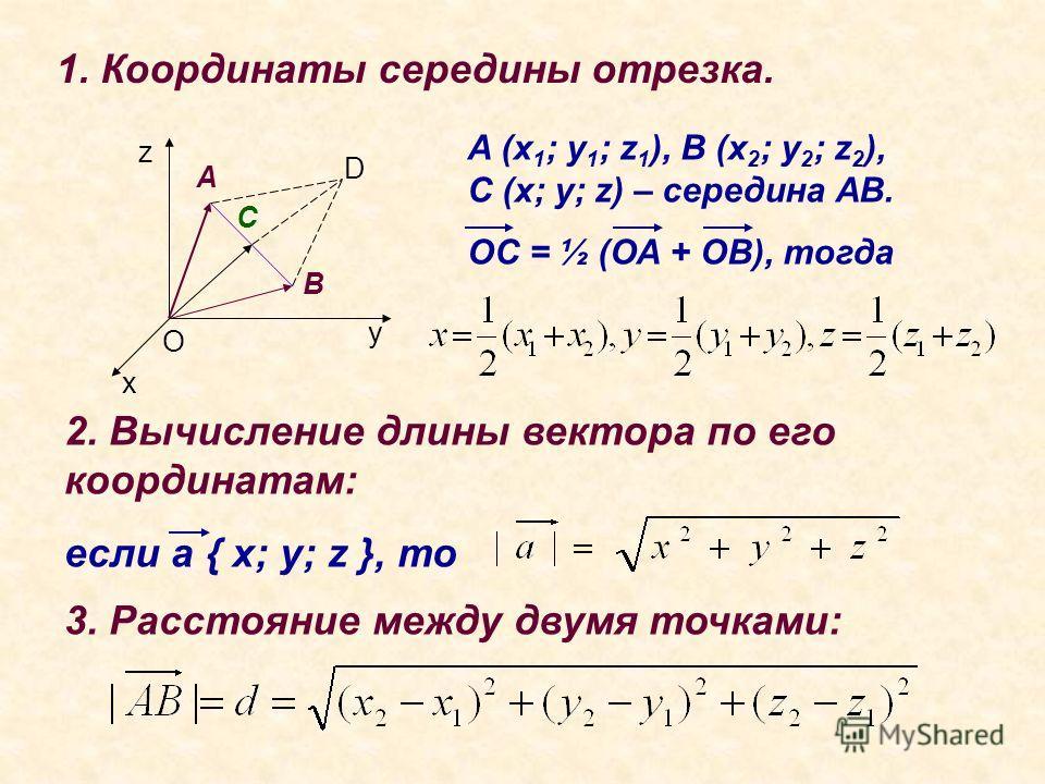 1. Координаты середины отрезка. О А В С D х у z A (x 1 ; y 1 ; z 1 ), B (x 2 ; y 2 ; z 2 ), C (x; y; z) – середина АВ. ОС = ½ (ОА + ОВ), тогда 2. Вычисление длины вектора по его координатам: если а { x; y; z }, то 3. Расстояние между двумя точками: