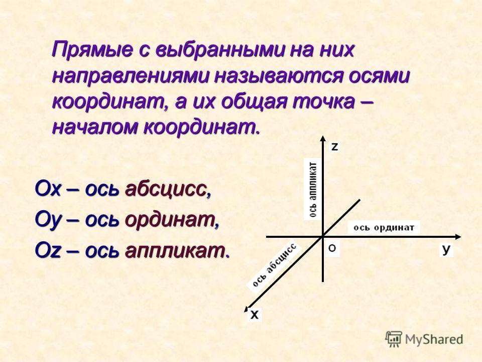 Прямые с выбранными на них направлениями называются осями координат, а их общая точка – началом координат. Ох – ось абсцисс, Оу – ось ординат, Оz – ось аппликат.
