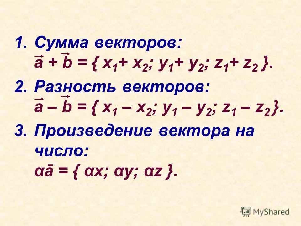 1.Сумма векторов: a + b = { x 1 + x 2 ; y 1 + y 2 ; z 1 + z 2 }. 2.Разность векторов: a – b = { x 1 – x 2 ; y 1 – y 2 ; z 1 – z 2 }. 3.Произведение вектора на число: αā = { αx; αy; αz }.