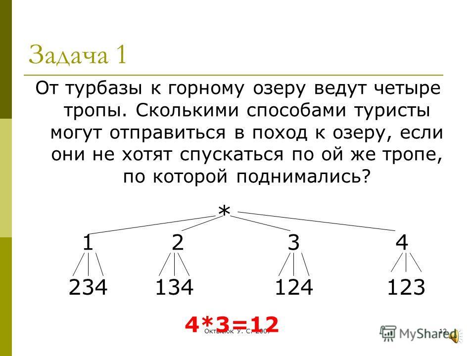 Октысюк У. С. 200711