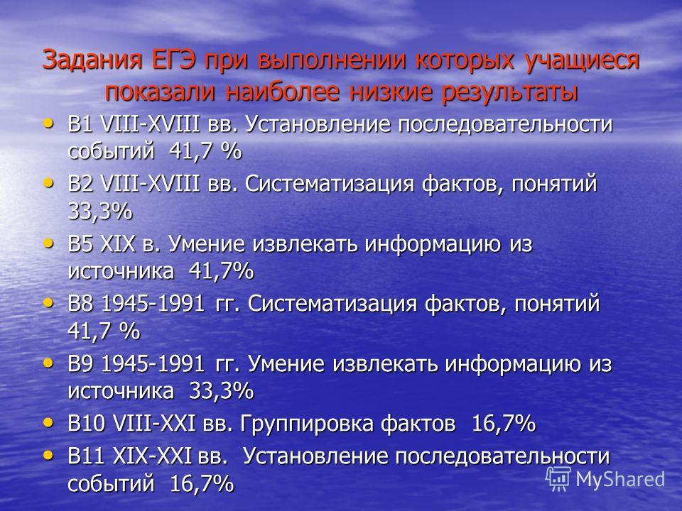 Задания ЕГЭ при выполнении которых учащиеся показали наиболее низкие результаты В1 VIII-XVIII вв. Установление последовательности событий 41,7 % В1 VIII-XVIII вв. Установление последовательности событий 41,7 % В2 VIII-XVIII вв. Систематизация фактов,