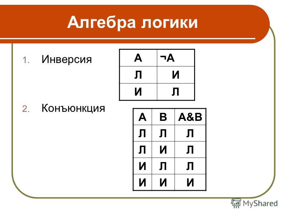 Алгебра логики 1. Инверсия 2. Конъюнкция А¬А¬А ЛИ ИЛ АВА&ВА&В ЛЛЛ ЛИЛ ИЛЛ ИИИ
