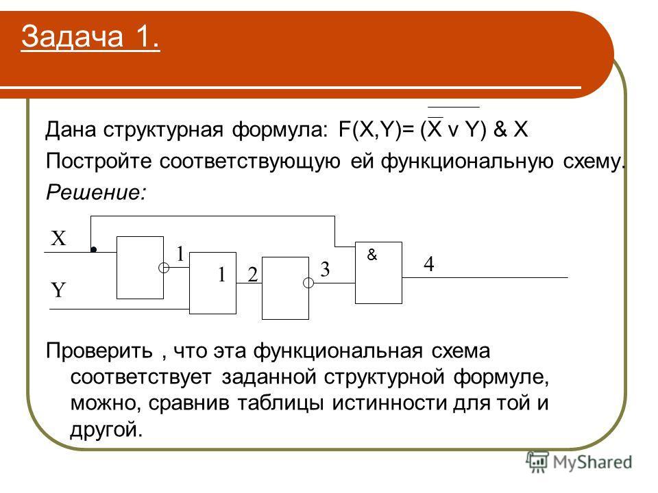Дана структурная формула: F(X