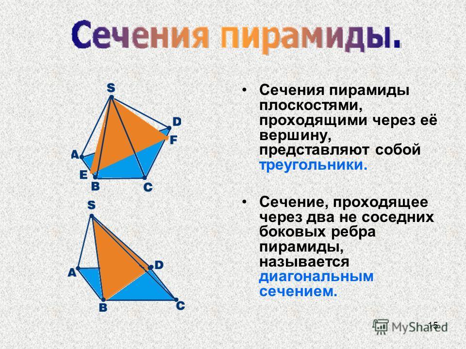 15 Сечения пирамиды плоскостями, проходящими через её вершину, представляют собой треугольники. Сечение, проходящее через два не соседних боковых ребра пирамиды, называется диагональным сечением.