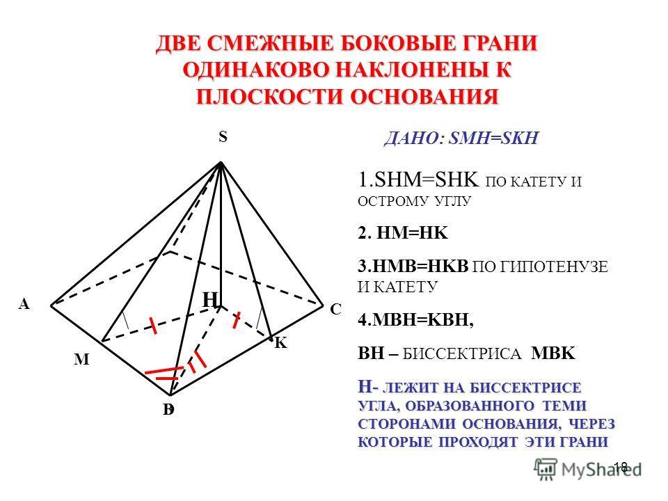 18 C S K DB M A H ДВЕ СМЕЖНЫЕ БОКОВЫЕ ГРАНИ ОДИНАКОВО НАКЛОНЕНЫ К ПЛОСКОСТИ ОСНОВАНИЯ ДАНО: SMH=SKH 1.SHM=SHK ПО КАТЕТУ И ОСТРОМУ УГЛУ 2. HM=HK 3.HMB=HKB ПО ГИПОТЕНУЗЕ И КАТЕТУ 4.MBH=KBH, BH – БИССЕКТРИСА MBK H- ЛЕЖИТ НА БИССЕКТРИСЕ УГЛА, ОБРАЗОВАННО
