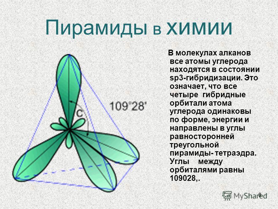 8 Пирамиды в химии В молекулах алканов все атомы углерода находятся в состоянии sp3-гибридизации. Это означает, что все четыре гибридные орбитали атома углерода одинаковы по форме, энергии и направлены в углы равносторонней треугольной пирамиды- тетр