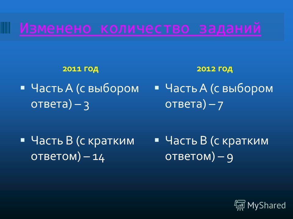 Изменено количество заданий 2011 год2012 год Часть А (с выбором ответа) – 3 Часть В (с кратким ответом) – 14 Часть А (с выбором ответа) – 7 Часть В (с кратким ответом) – 9