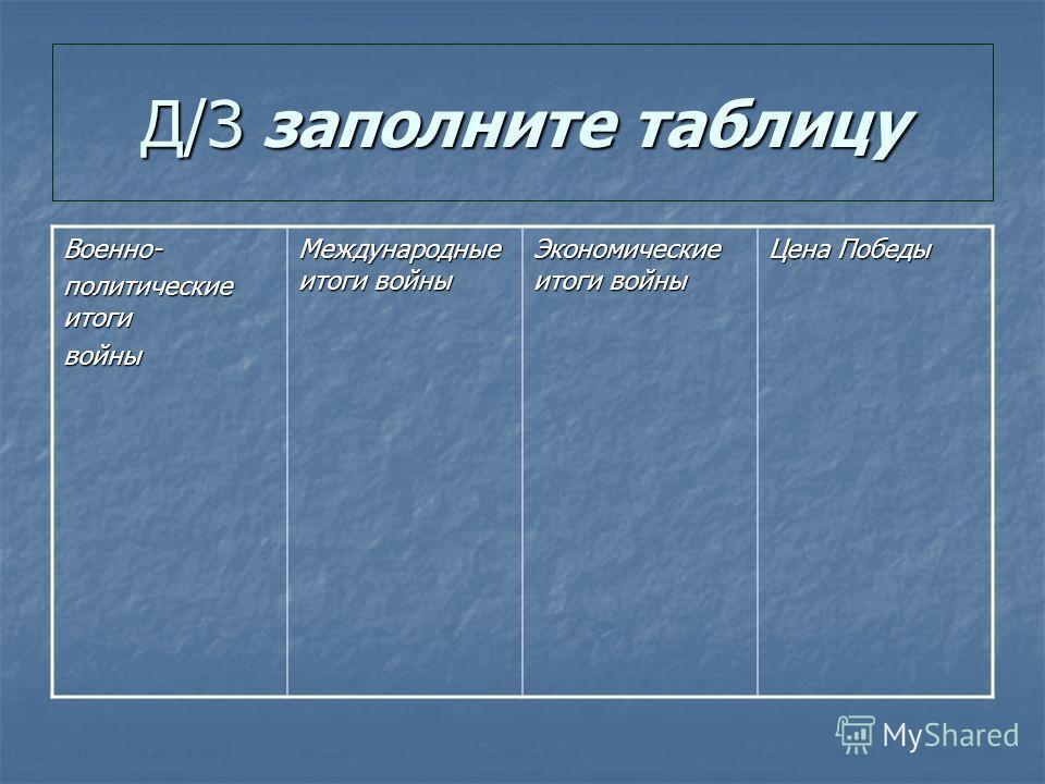 Д/З заполните таблицу Военно- политические итоги войны Международные итоги войны Экономические итоги войны Цена Победы