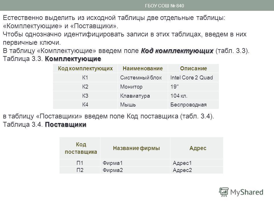 Естественно выделить из исходной таблицы две отдельные таблицы: «Комплектующие» и «Поставщики». Чтобы однозначно идентифицировать записи в этих таблицах, введем в них первичные ключи. Код комплектующих В таблицу «Комплектующие» введем поле Код компле