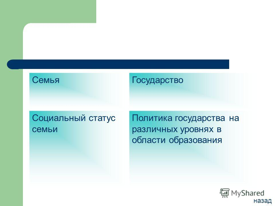 СемьяГосударство Социальный статус семьи Политика государства на различных уровнях в области образования назад