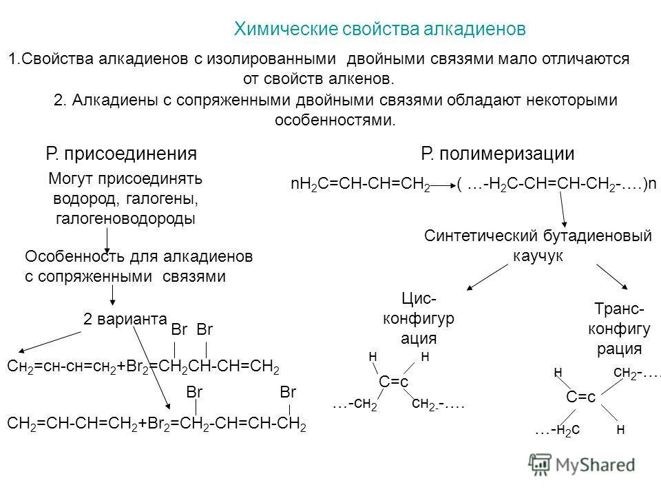 Химические свойства алкадиенов 1.Свойства алкадиенов с изолированными двойными связями мало отличаются от свойств алкенов. 2. Алкадиены с сопряженными двойными связями обладают некоторыми особенностями. Р. присоединения Могут присоединять водород, га