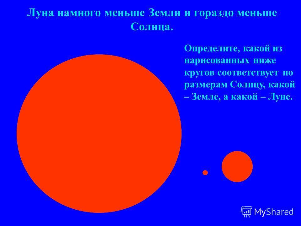 Луна намного меньше Земли и гораздо меньше Солнца. Определите, какой из нарисованных ниже кругов соответствует по размерам Солнцу, какой – Земле, а какой – Луне.