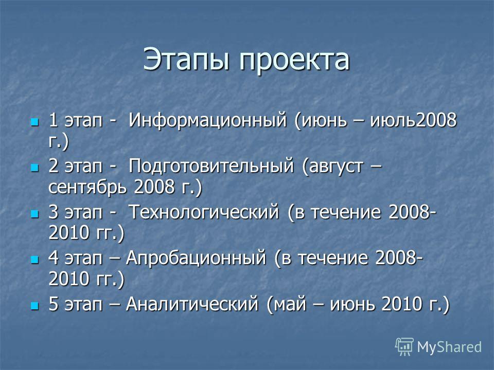 Этапы проекта 1 этап - Информационный (июнь – июль2008 г.) 1 этап - Информационный (июнь – июль2008 г.) 2 этап - Подготовительный (август – сентябрь 2008 г.) 2 этап - Подготовительный (август – сентябрь 2008 г.) 3 этап - Технологический (в течение 20