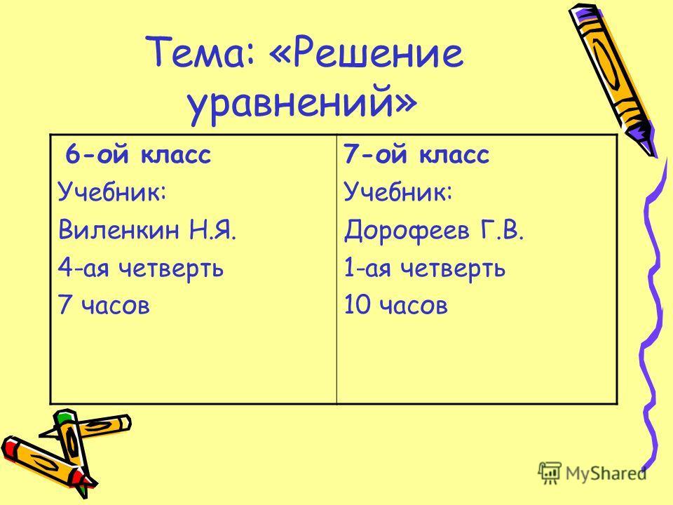 Тема: «Решение уравнений» 6-ой класс Учебник: Виленкин Н.Я. 4-ая четверть 7 часов 7-ой класс Учебник: Дорофеев Г.В. 1-ая четверть 10 часов