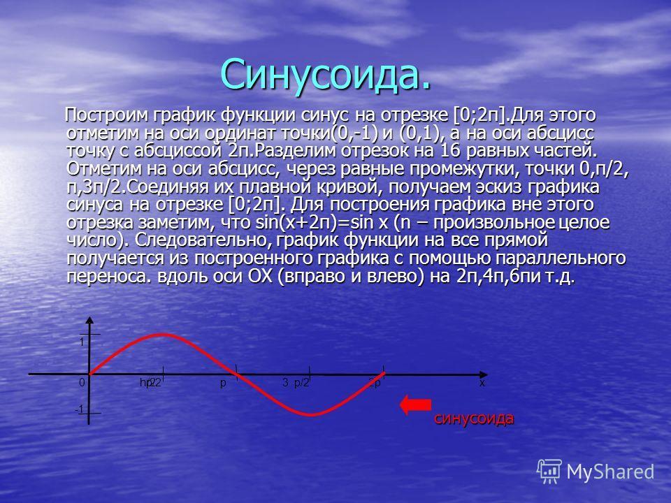 Синусоида. Синусоида. Построим график функции синус на отрезке [0;2π].Для этого отметим на оси ординат точки(0,-1) и (0,1), а на оси абсцисс точку с абсциссой 2п.Разделим отрезок на 16 равных частей. Отметим на оси абсцисс, через равные промежутки, т