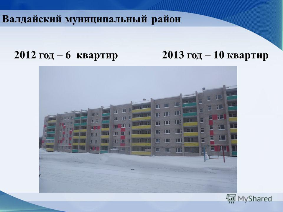 Валдайский муниципальный район 2012 год – 6 квартир 2013 год – 10 квартир