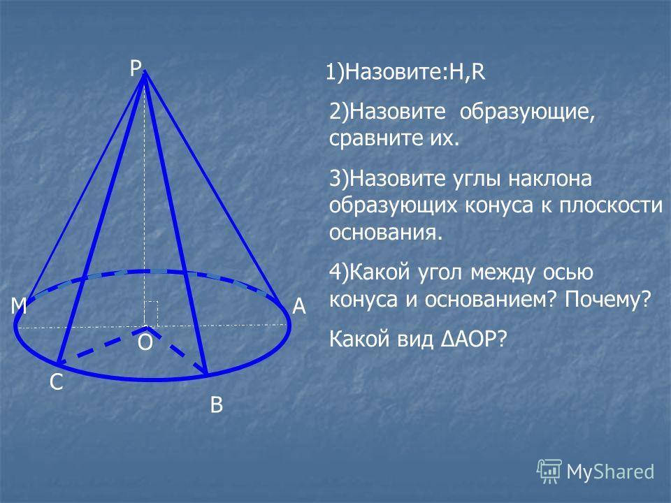 О Р А В С М 1)Назовите:H,R 2)Назовите образующие, сравните их. 3)Назовите углы наклона образующих конуса к плоскости основания. 4)Какой угол между осью конуса и основанием? Почему? Какой вид АОР?