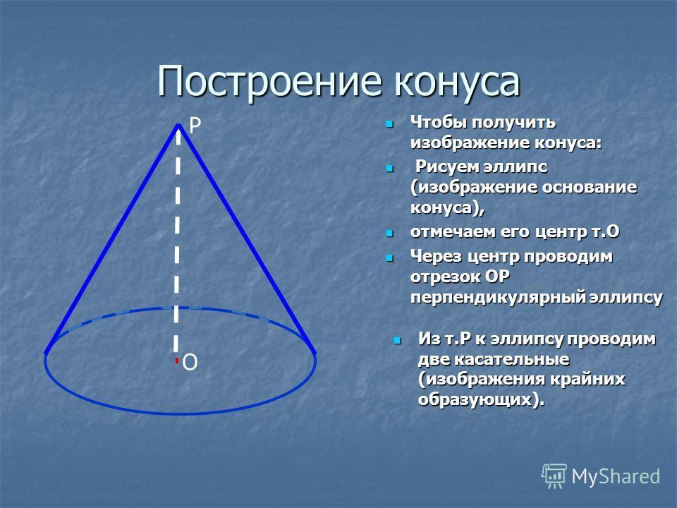 Построение конуса Чтобы получить изображение конуса: Чтобы получить изображение конуса: Рисуем эллипс (изображение основание конуса), Рисуем эллипс (изображение основание конуса), отмечаем его центр т.О отмечаем его центр т.О Через центр проводим отр