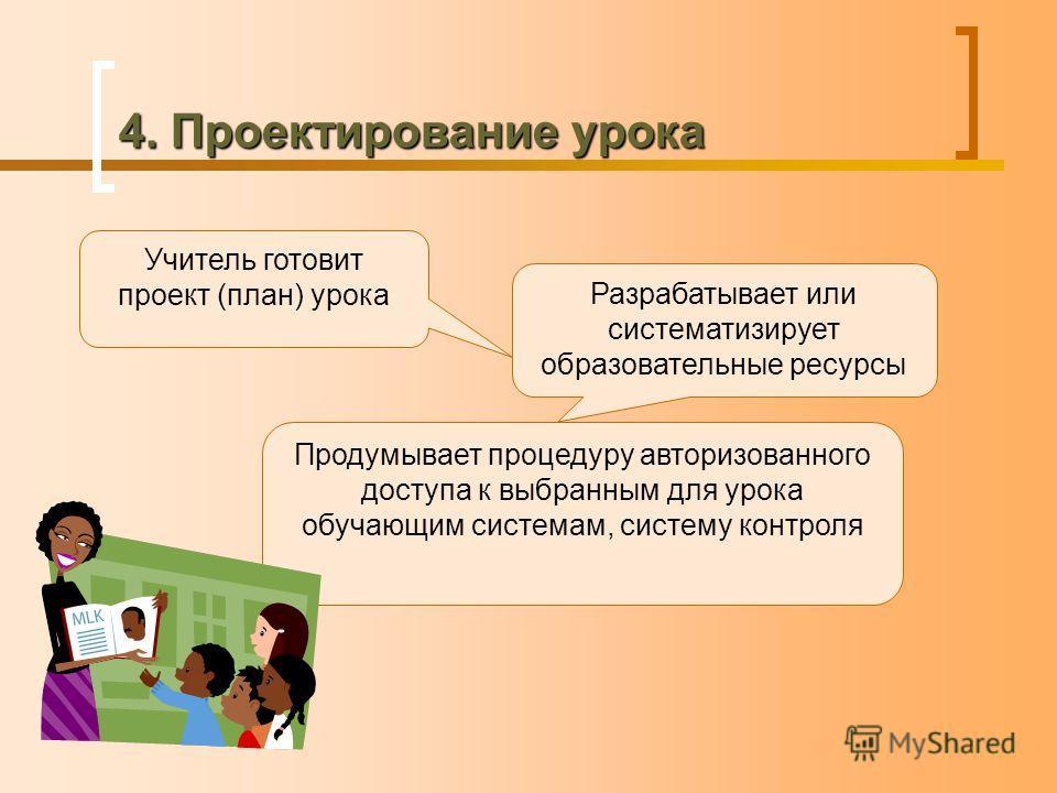 4. Проектирование урока Учитель готовит проект (план) урока Разрабатывает или систематизирует образовательные ресурсы Продумывает процедуру авторизованного доступа к выбранным для урока обучающим системам, систему контроля