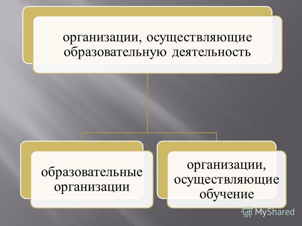 организации, осуществляющие образовательную деятельность образовательные организации организации, осуществляющие обучение