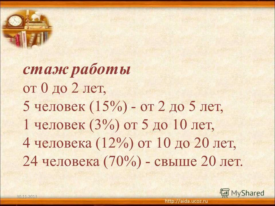 30.11.20138 стаж работы от 0 до 2 лет, 5 человек (15%) - от 2 до 5 лет, 1 человек (3%) от 5 до 10 лет, 4 человека (12%) от 10 до 20 лет, 24 человека (70%) - свыше 20 лет.