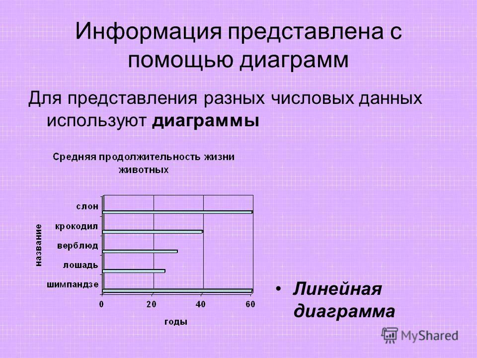 информация представленная в виде рисунков схем графий