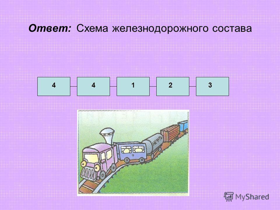 Ответ: Схема железнодорожного состава 44123