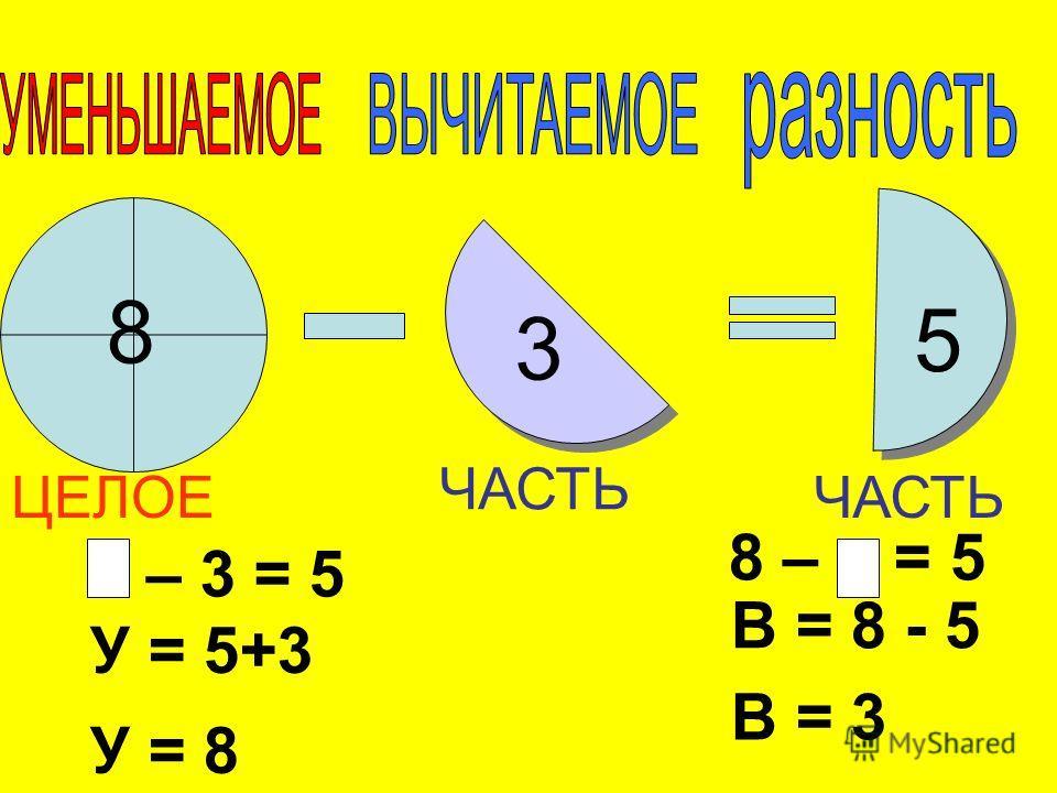ЦЕЛОЕ ЧАСТЬ 8 3 5 У – 3 = 5 У = 5+3 У = 8 8 – в = 5 В = 8 - 5 В = 3