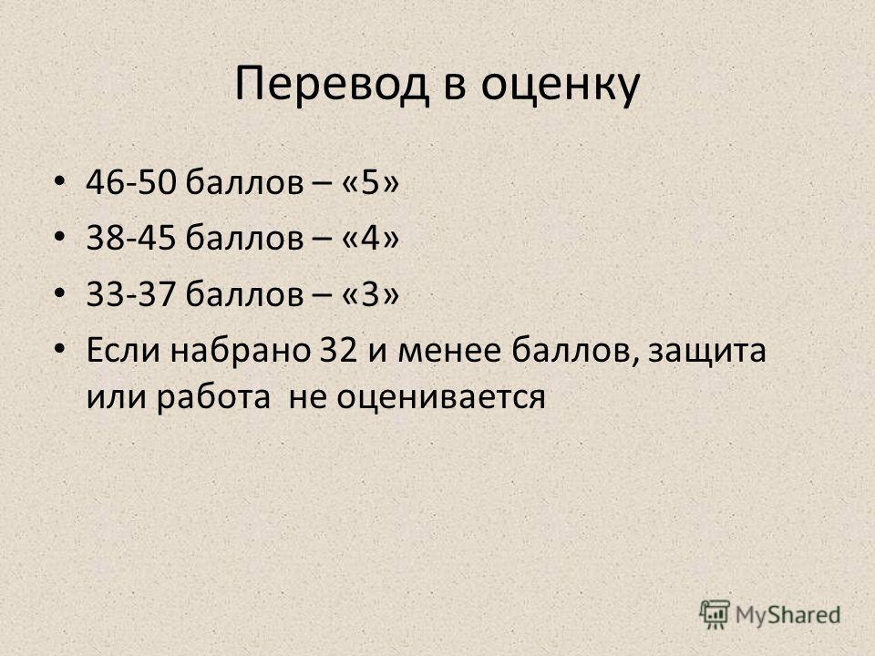 Перевод в оценку 46-50 баллов – «5» 38-45 баллов – «4» 33-37 баллов – «3» Если набрано 32 и менее баллов, защита или работа не оценивается