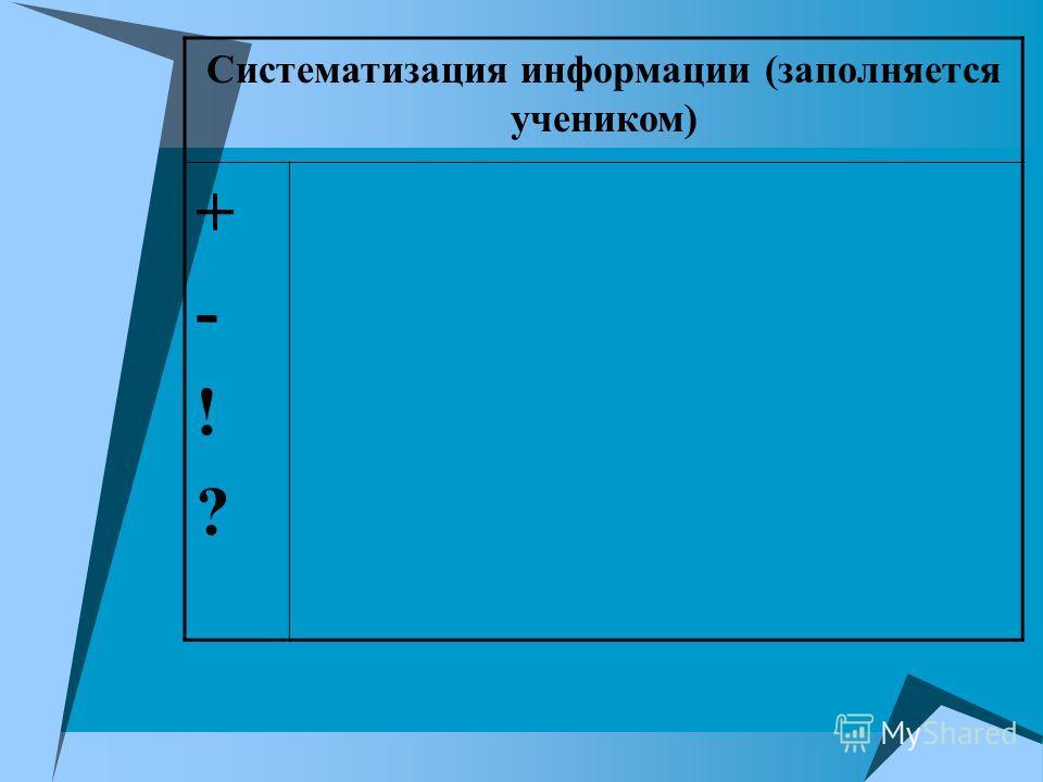 Систематизация информации (заполняется учеником) +-!?+-!?