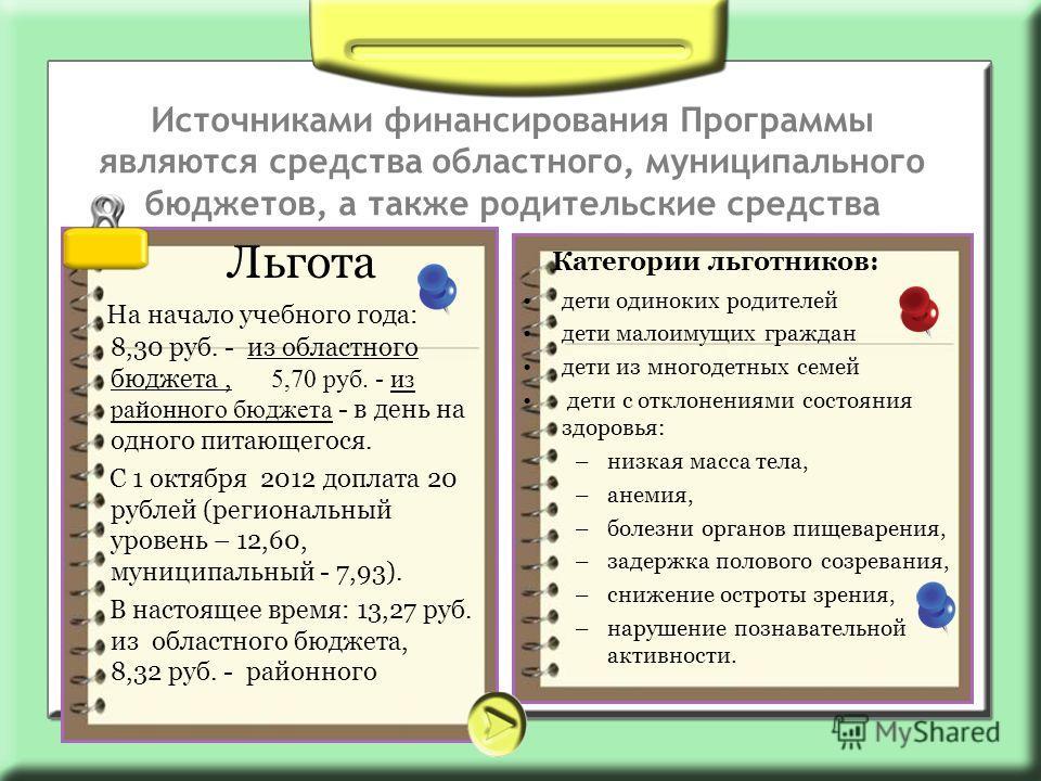 Источниками финансирования Программы являются средства областного, муниципального бюджетов, а также родительские средства Льгота На начало учебного года: 8,30 руб. - из областного бюджета, 5,70 руб. - из районного бюджета - в день на одного питающего