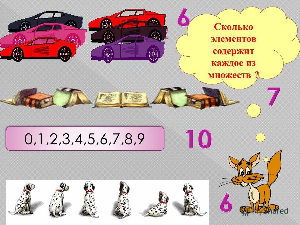 Сколько элементов содержит каждое из множеств ? 0,1,2,3,4,5,6,7,8,9