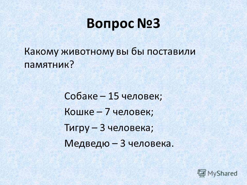 Вопрос 3 Какому животному вы бы поставили памятник? Собаке – 15 человек; Кошке – 7 человек; Тигру – 3 человека; Медведю – 3 человека.