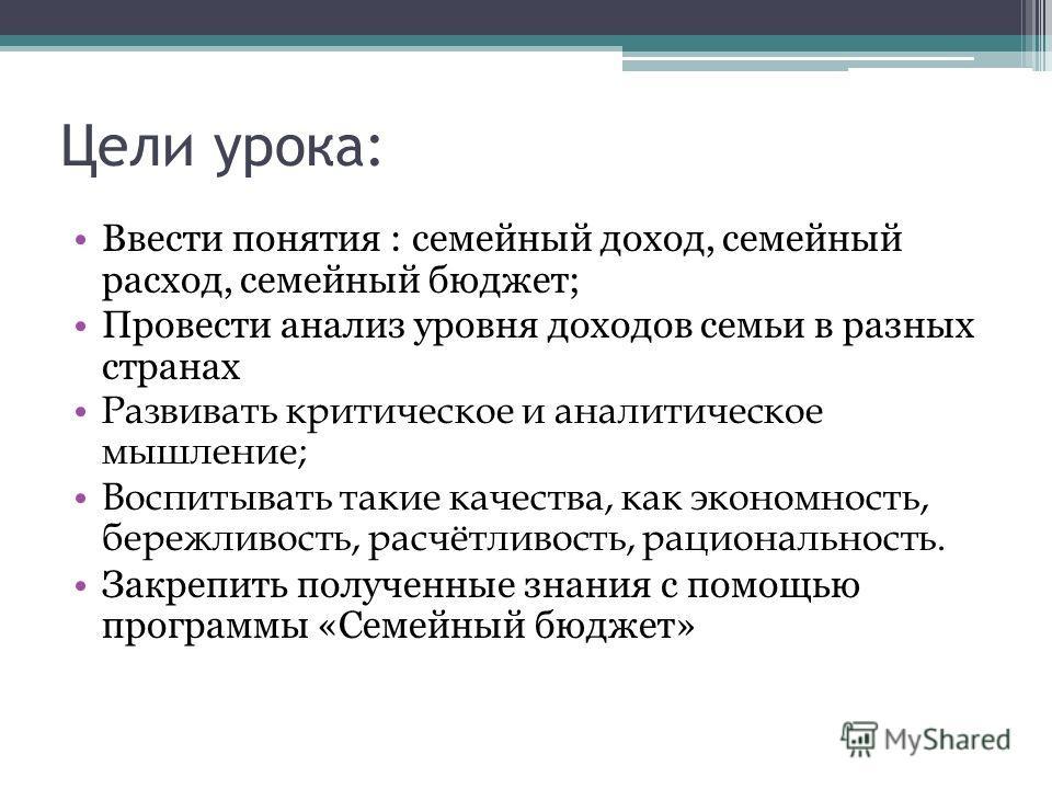 Презентация Виды Денег