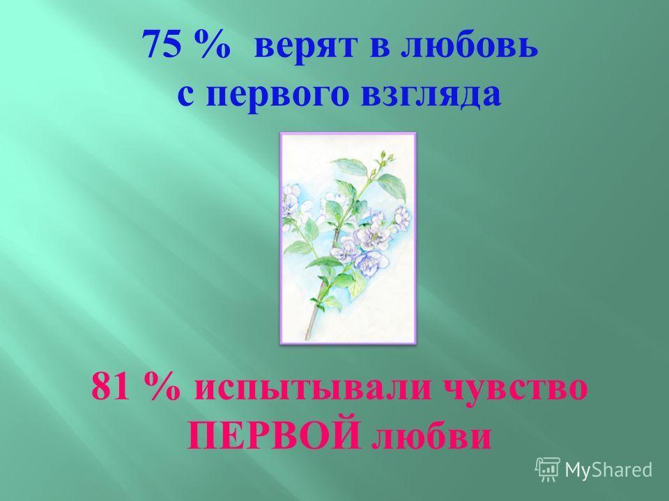 75 % верят в любовь с первого взгляда 81 % испытывали чувство ПЕРВОЙ любви