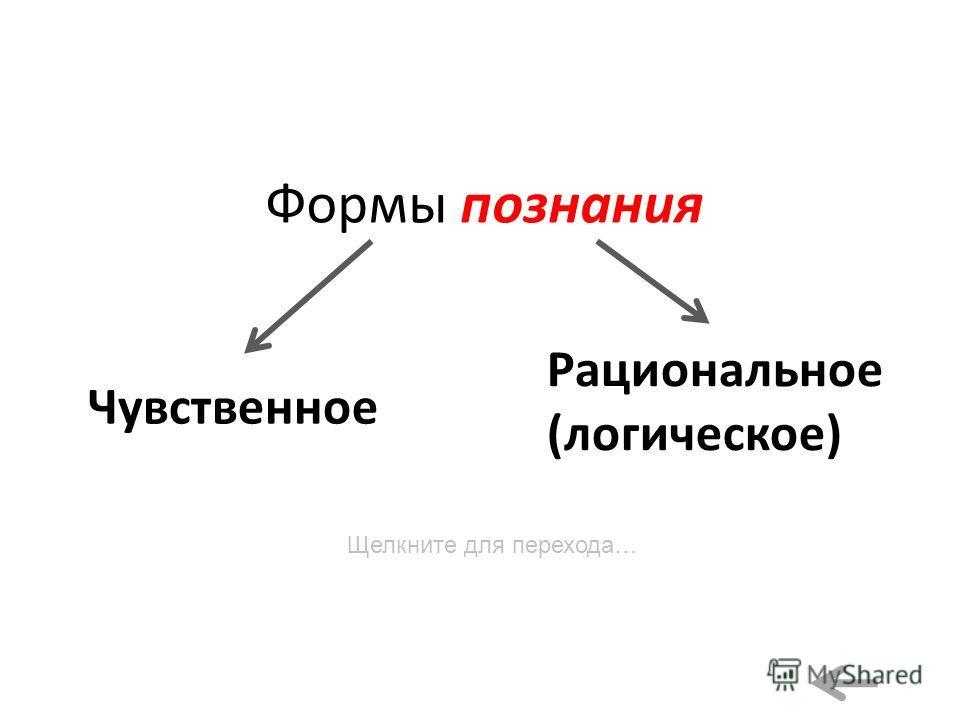 Формы познания Рациональное (логическое) Чувственное Щелкните для перехода…
