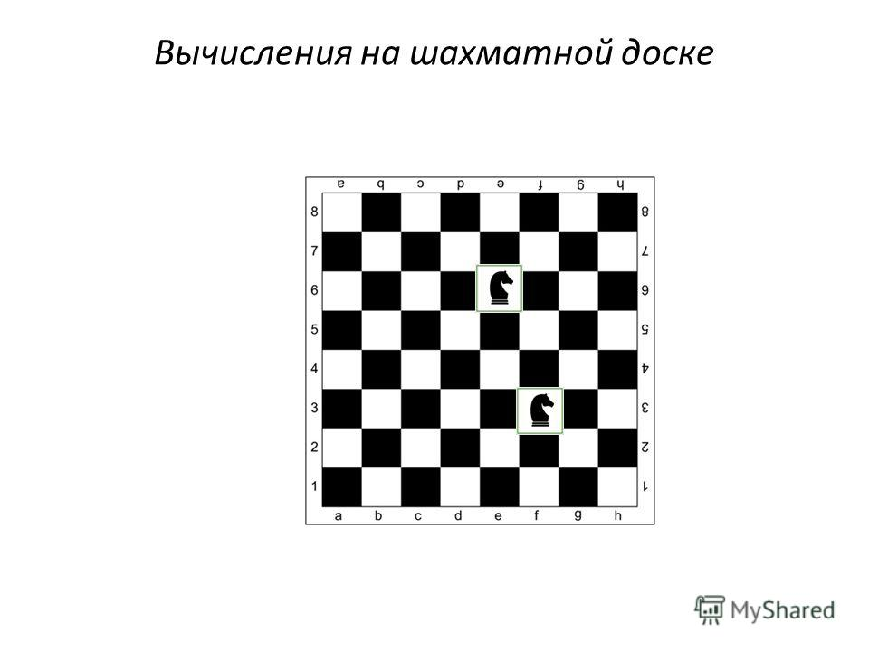 Вычисления на шахматной доске