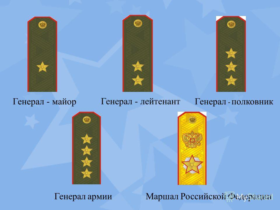 Младший лейтенантЛейтенантСтарший лейтенантКапитан Майор ПодполковникПолковник