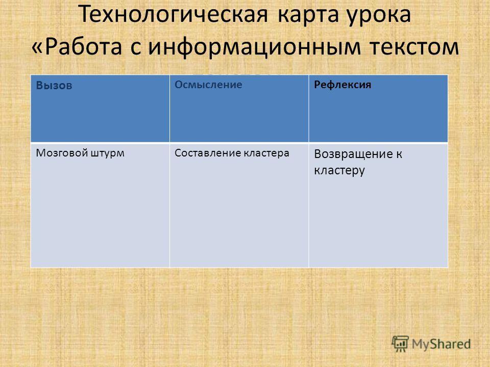 Типы уроков Работа с информационным текстом Работа с художественным текстом Урок – письмо Урок – исследование Урок взаимообучения