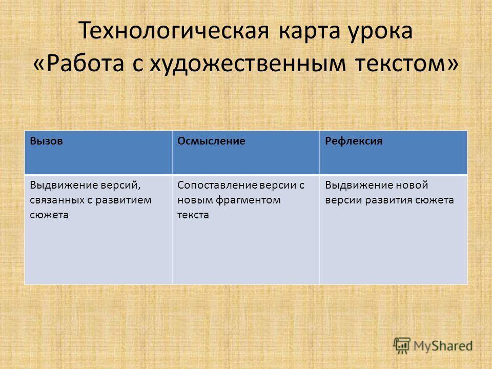 Технологическая карта урока «Работа с информационным текстом текстом» Вызов ОсмыслениеРефлексия Мозговой штурмСоставление кластера Возвращение к кластеру