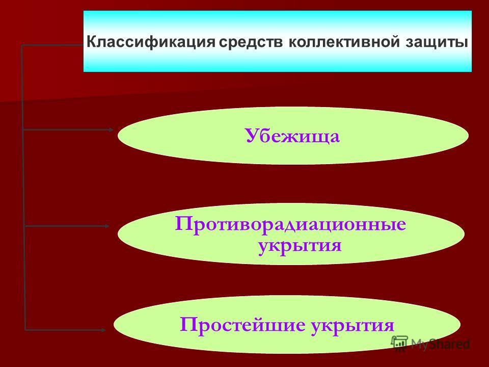 Убежища Противорадиационные укрытия Простейшие укрытия Классификация средств коллективной защиты