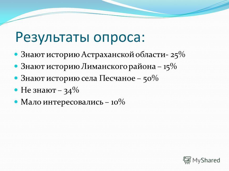 Результаты опроса: Знают историю Астраханской области- 25% Знают историю Лиманского района – 15% Знают историю села Песчаное – 50% Не знают – 34% Мало интересовались – 10%