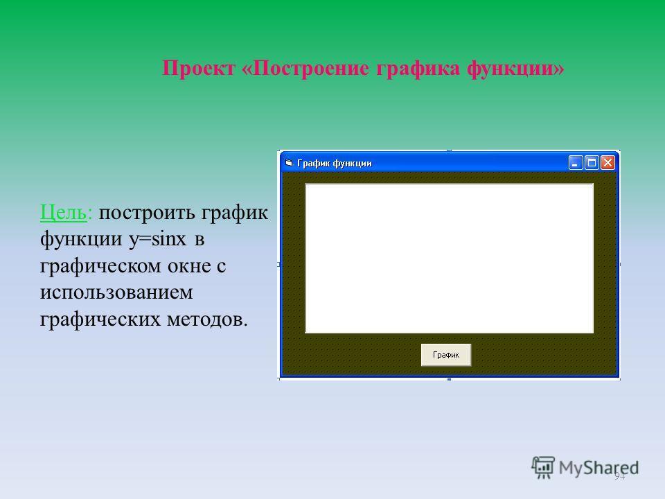 94 Проект «Построение графика функции» Цель: построить график функции y=sinx в графическом окне с использованием графических методов.