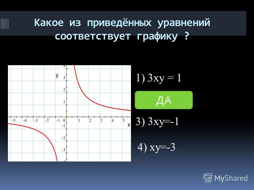 Какое из приведённых уравнений соответствует графику ? 1) 3xy = 1 2) xy=3 3) 3xy=-1 4) xy=-3 ДА